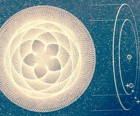 Venus Retrograde